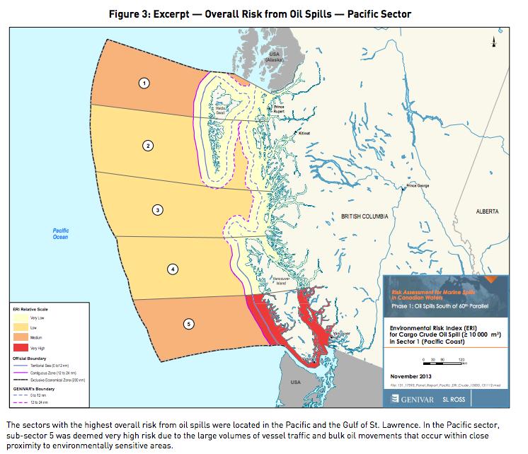 figure-3-overall-risks-oil- spills