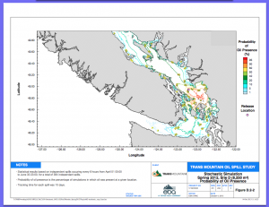 A spill at Hope in the Spring would reach far out into the Strait of Juan de Fuca